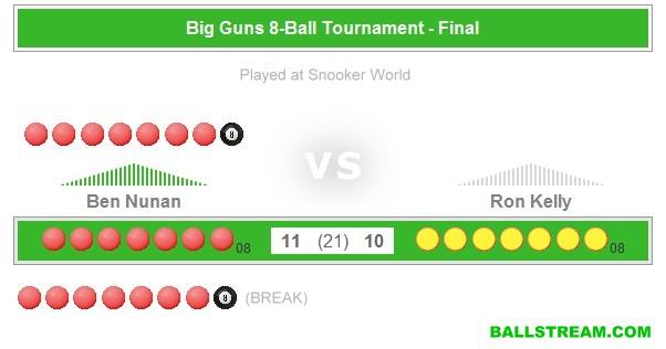 LIve Scores   BallStream.com